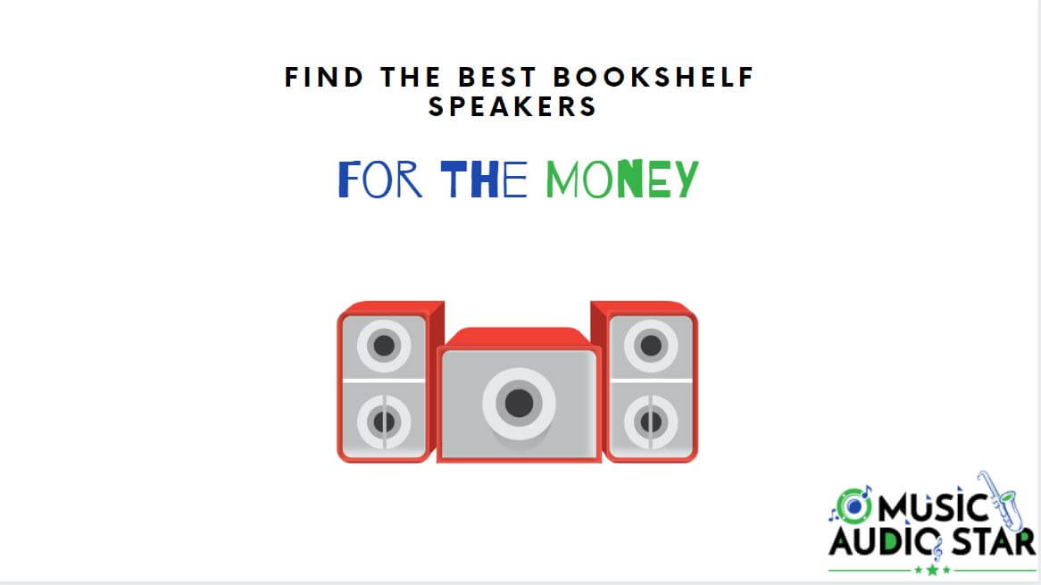 this is our featured image on the best bookshelf speakers for the money article